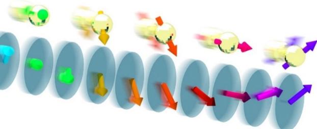 創発インダクタの概念図(上は電子とスピンを、下は電流駆動されたらせん磁気構造を表す)