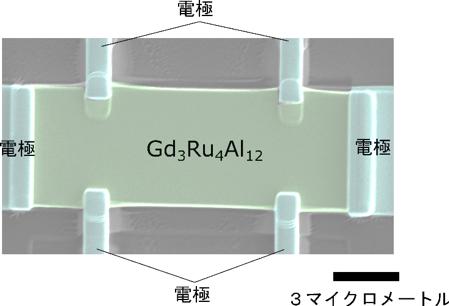 緑色の部分がGd3Ru4Al12。水色の部分はタングステンでできた電極。